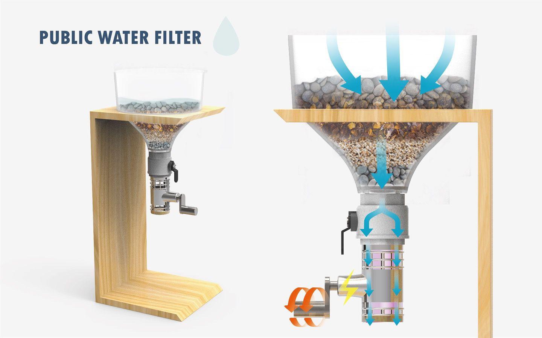 PUBLIC WATER FILTER