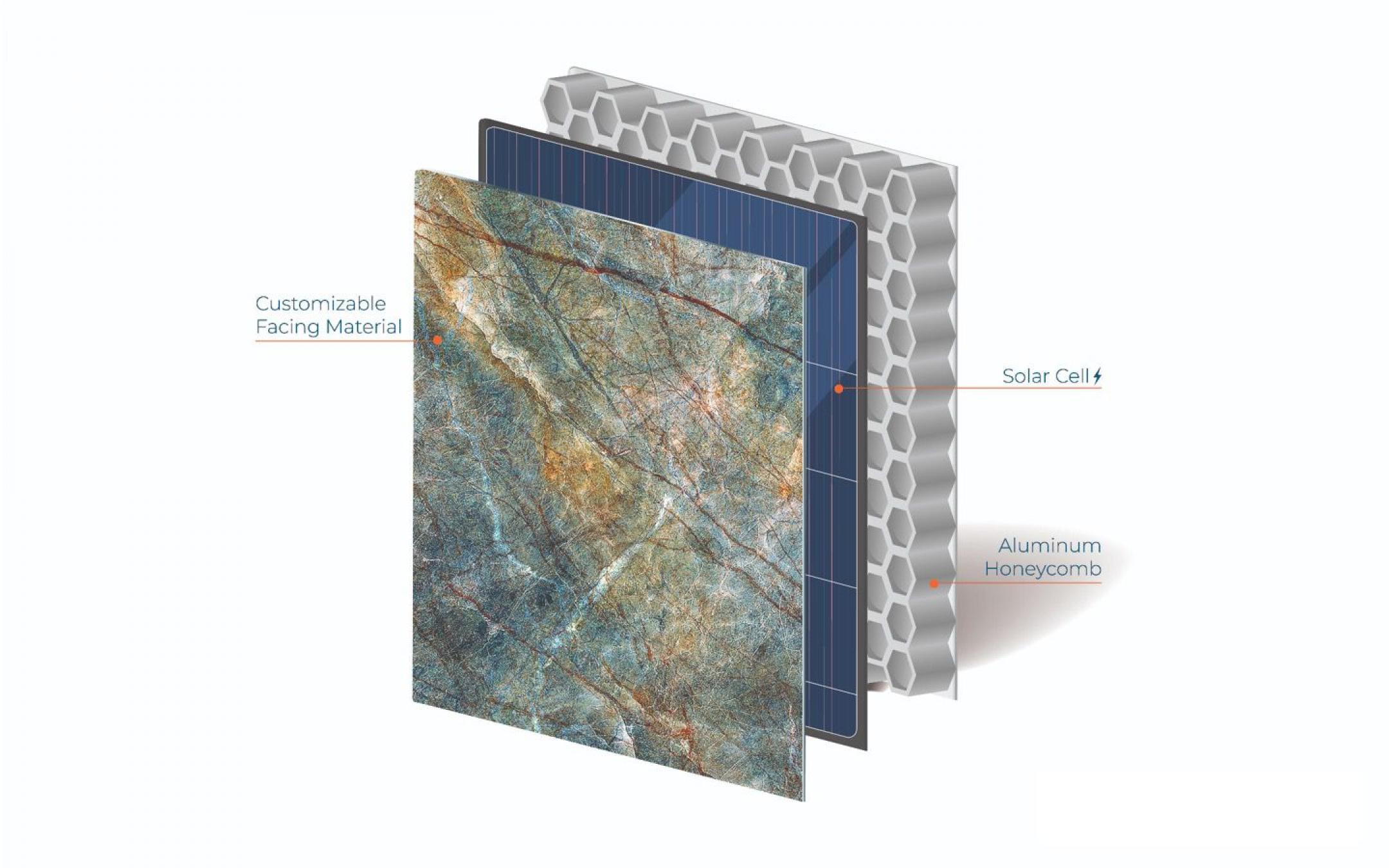 Tecnología Solar Mitrex